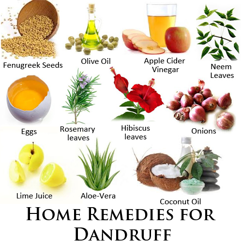 Dandruff – Prevention, Cause and Cure